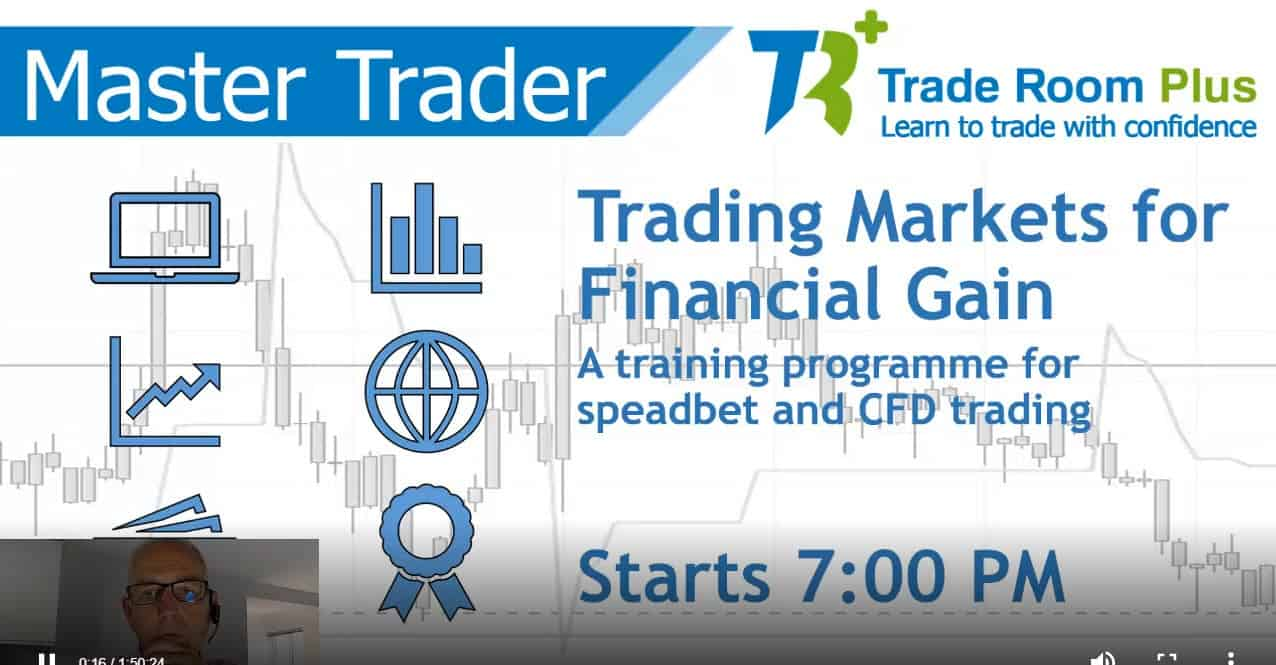 Learn to trade Forex, index and crypto markets online free
