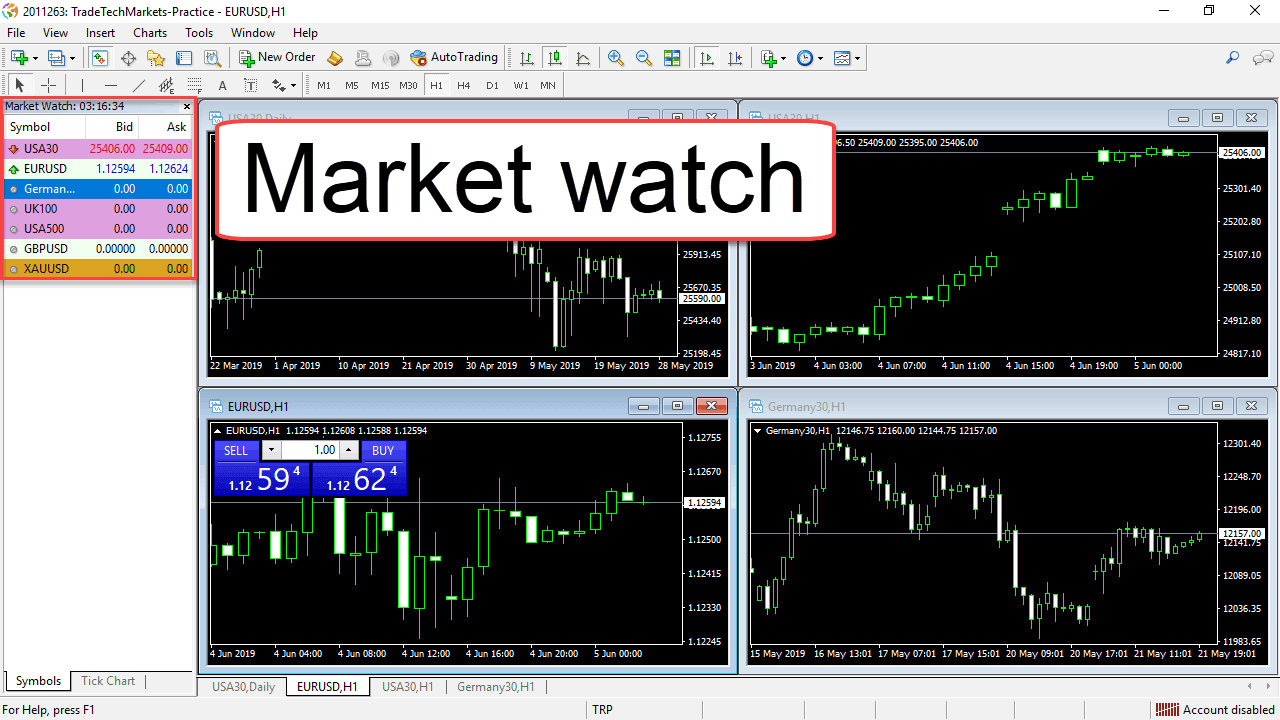 MT4-market-watch