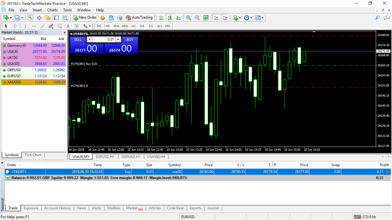 Showing a trade on MT4