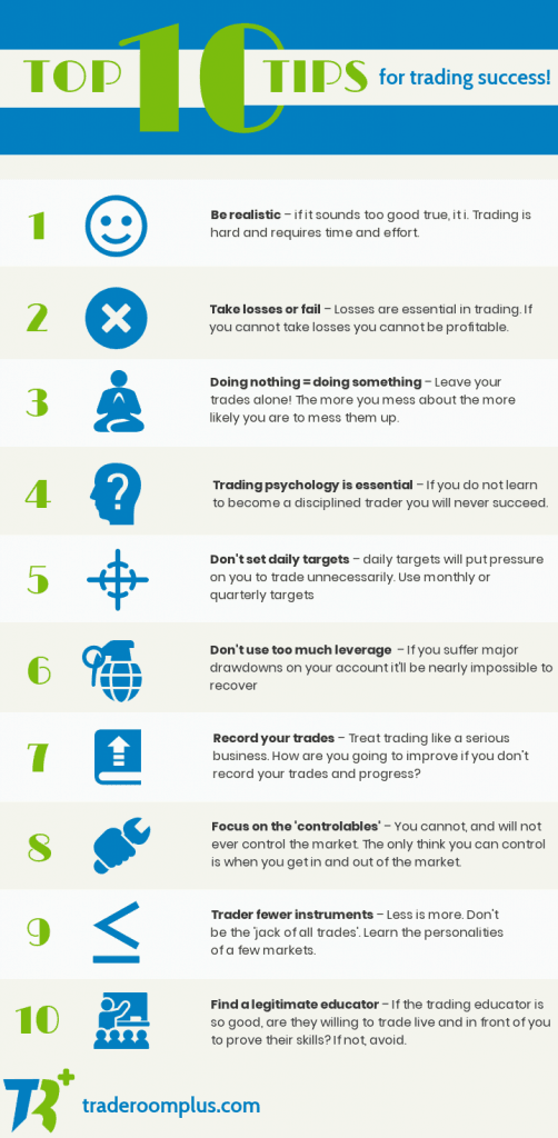 An infographic summing up all the top 10 trading tips.