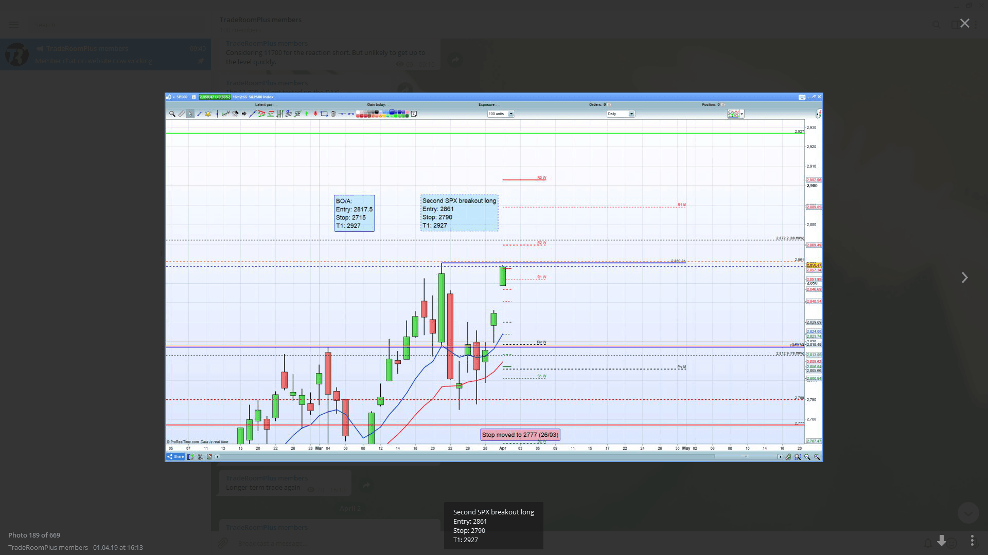 A screen shot of a trade swing trade signal sent by us.