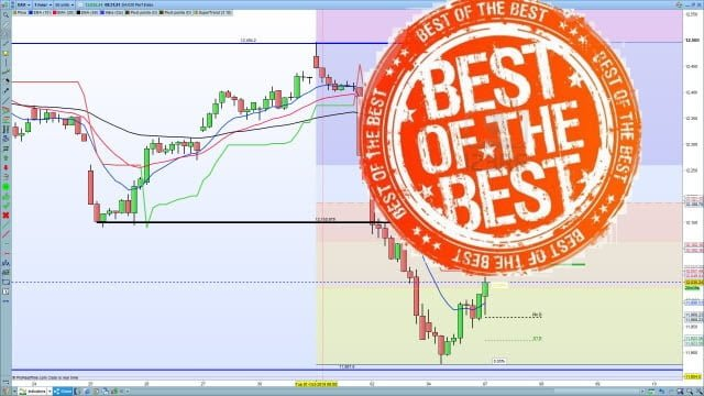 Best of the Best Trading Course picture