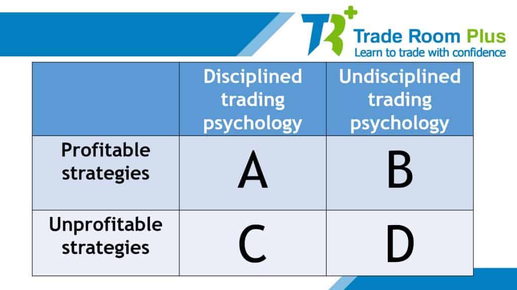 Trader-category